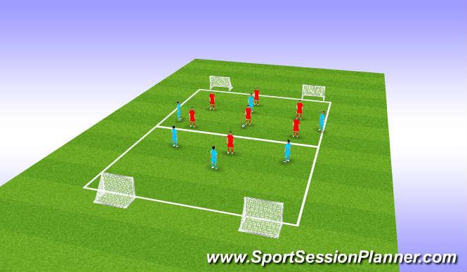Football/Soccer Session Plan Drill (Colour): 7 v 7