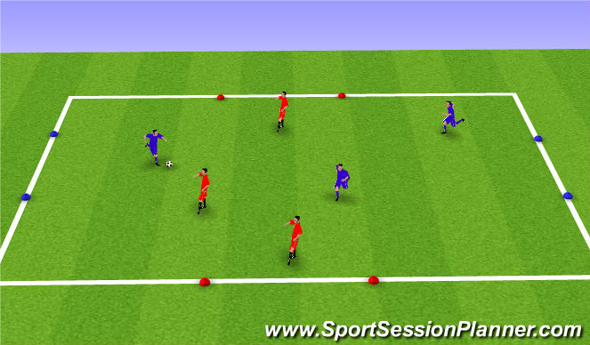 Football/Soccer Session Plan Drill (Colour): 3v3 to opposite goals