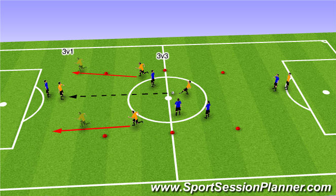 Football/Soccer Session Plan Drill (Colour): Counter 3v1