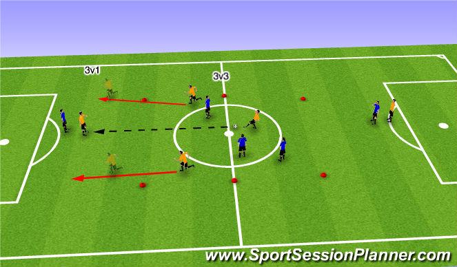 Football/Soccer Session Plan Drill (Colour): Counter 3v1