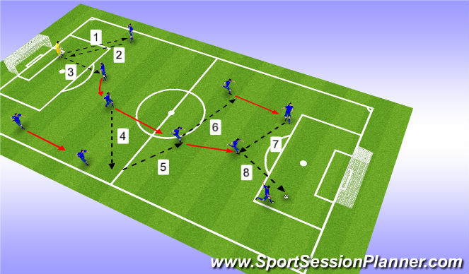 Football/Soccer Session Plan Drill (Colour): Playing from the Back