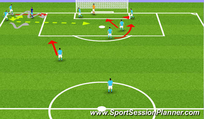 Football/Soccer Session Plan Drill (Colour): Short Corner Kick
