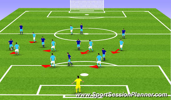 Football/Soccer Session Plan Drill (Colour): Defensive 3-4-1 Formation