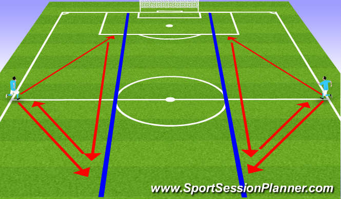 Football/Soccer Session Plan Drill (Colour): Wing Striker Supporting Runs