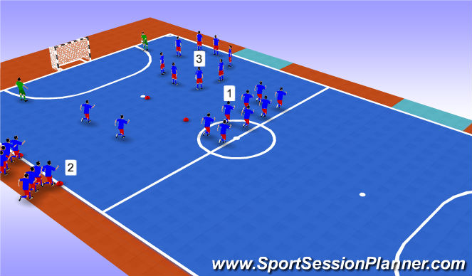 Futsal Session Plan Drill (Colour): Stage 1