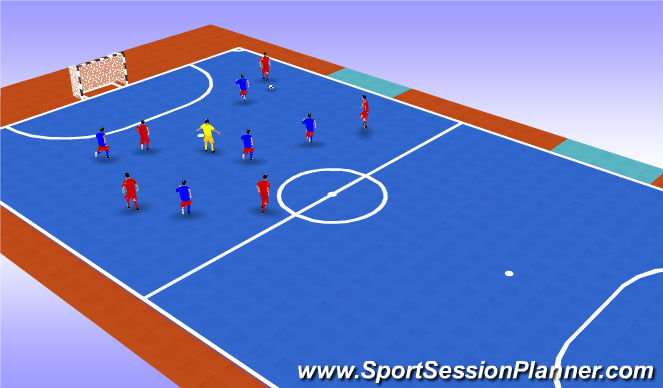 Futsal Session Plan Drill (Colour): Stage 3 - posession