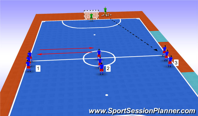 Futsal Session Plan Drill (Colour): Stage 4 - Patterns of Play