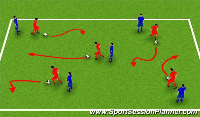 Football/Soccer Session Plan Drill (Colour): Follow the leader