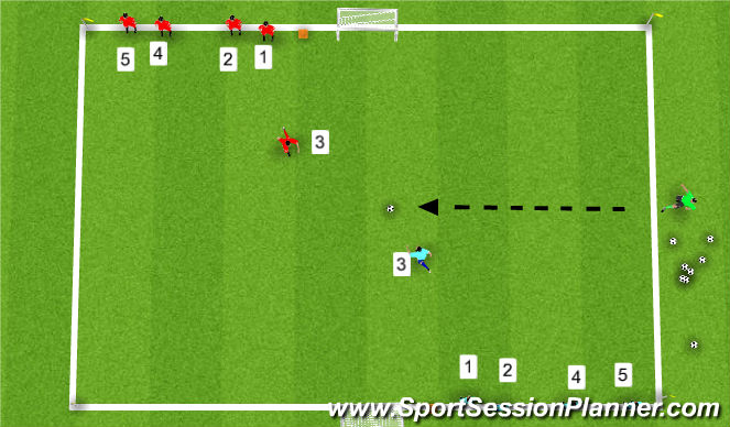 Football/Soccer Session Plan Drill (Colour): Number games-2 goals