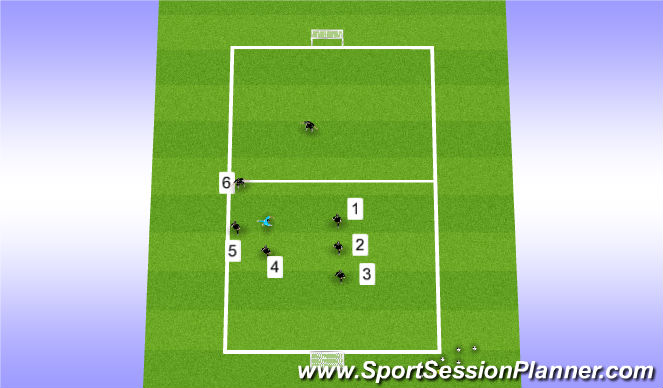 Football/Soccer Session Plan Drill (Colour): Turn and Threaten - cut out 1st defender