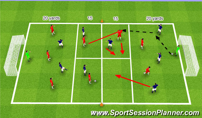 Football/Soccer Session Plan Drill (Colour): Creating & Exploiting space in midfield