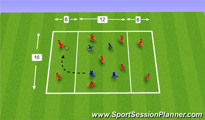 Football/Soccer Session Plan Drill (Colour): Pressing from the front