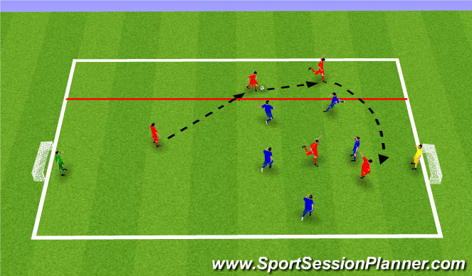 Football/Soccer Session Plan Drill (Colour): Crossing & Finishing: SSG