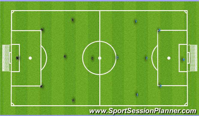 Football/Soccer Session Plan Drill (Colour): Leyton Orient Vs Lea Valley FC - 30.01.14