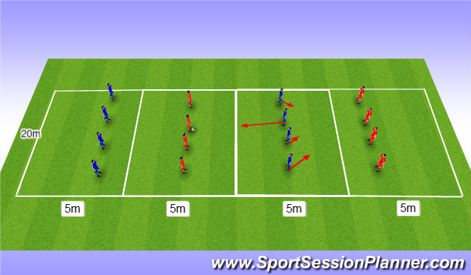 Football/Soccer Session Plan Drill (Colour): Working in banks of 4. Współpraca w 4.