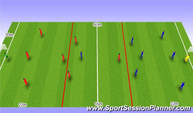Football/Soccer Session Plan Drill (Colour): 7 v 7 game + GK. Gra 7v7 + bramkarze.