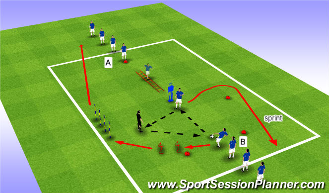 Football/Soccer Session Plan Drill (Colour): U12 + SAQ Practice