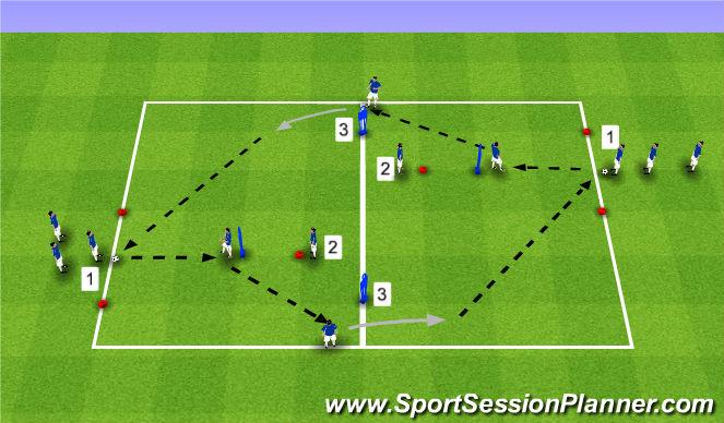 Football/Soccer Session Plan Drill (Colour): U12 - U13 Technical Practice: Passing & Receiving