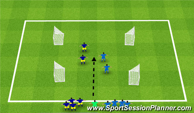 Football/Soccer Session Plan Drill (Colour): 2v2 to four goals