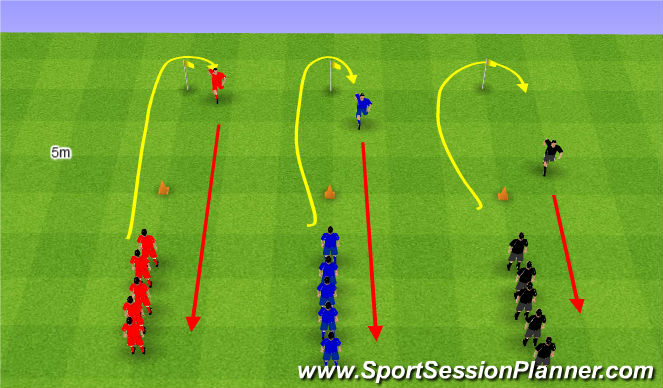 Football/Soccer Session Plan Drill (Colour): Relay Games