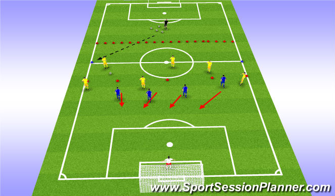Football/Soccer Session Plan Drill (Colour): stay balanced