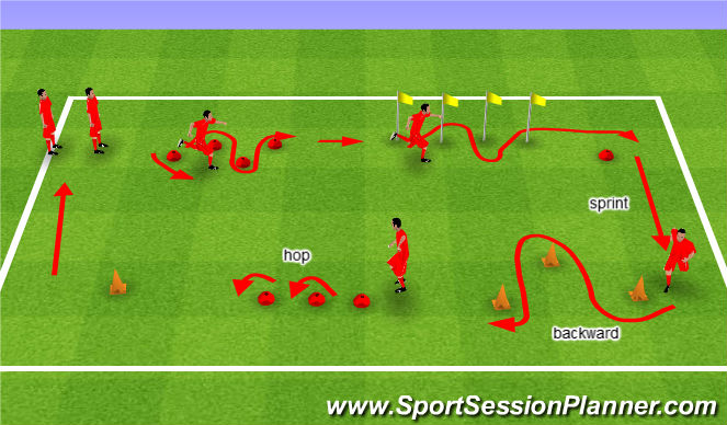 Football/Soccer Session Plan Drill (Colour): Obstacle Course