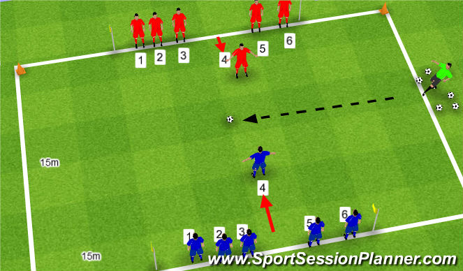 Football/Soccer Session Plan Drill (Colour): Chain soccer