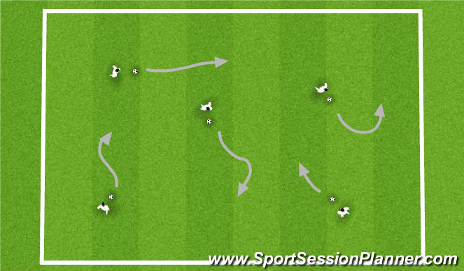 Football/Soccer Session Plan Drill (Colour): Body Parts
