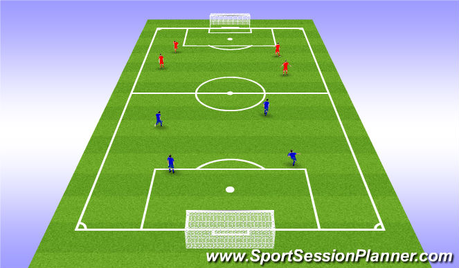 Football/Soccer Session Plan Drill (Colour): 6 v 6 w/ Goalkeepers
