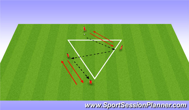 Football/Soccer Session Plan Drill (Colour): Technique: Passing and Movement