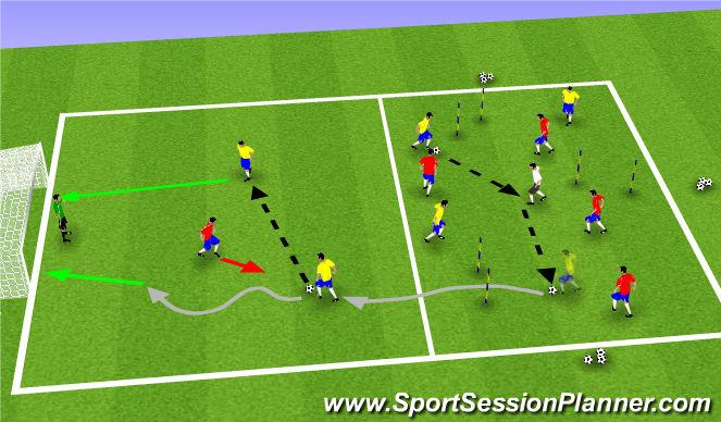 Football/Soccer Session Plan Drill (Colour): Part I: 4v4+1 & Break Away 2v1