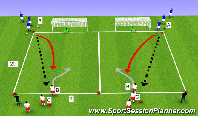 Football/Soccer Session Plan Drill (Colour): 1 v 1 to finish