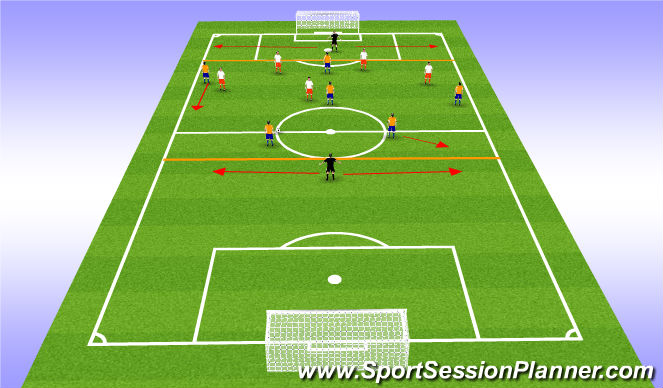 Football/Soccer Session Plan Drill (Colour): Small sided-activity working with the 3 fwds and 3 mids