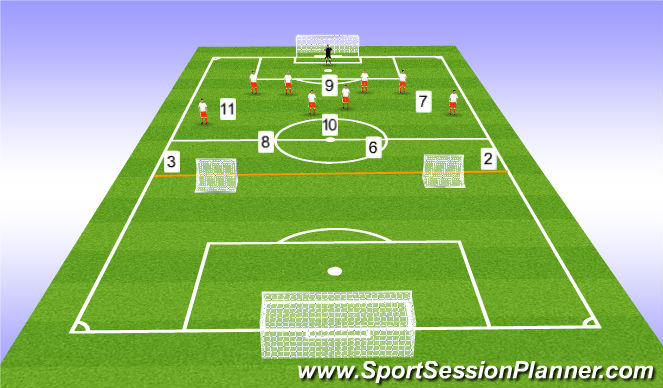 Football/Soccer Session Plan Drill (Colour): Expanded-small sided 8v8 (add the #s 2 and 3 to the previous 6)