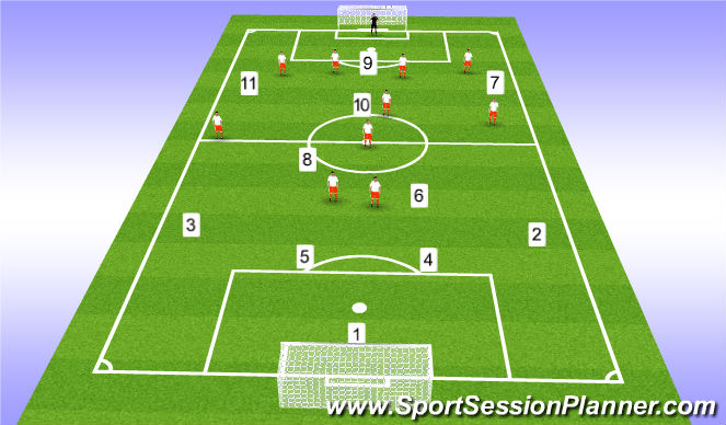 Football/Soccer Session Plan Drill (Colour): Match Full numbers 4-3-3 vs 4-4-2
