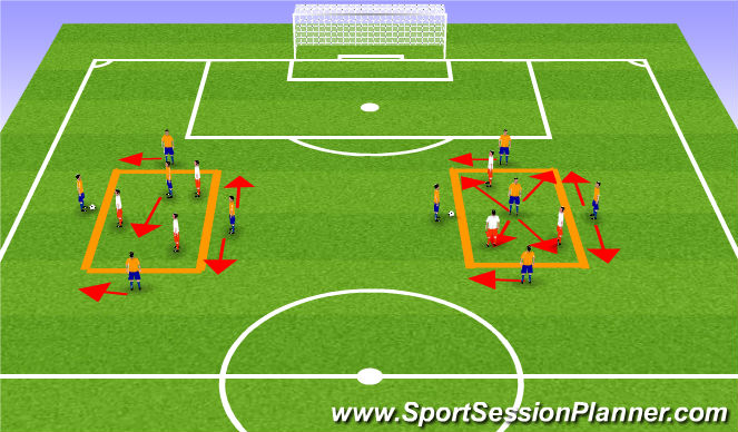 Football/Soccer Session Plan Drill (Colour): Technical Warm up (Setting the tone to be patient on penetration)