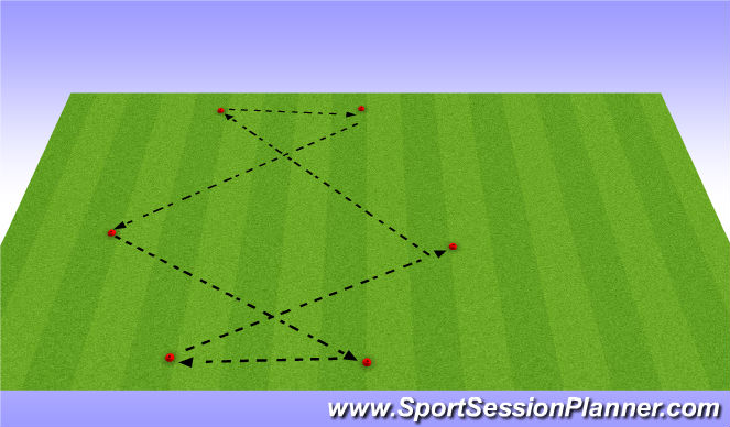 Football/Soccer Session Plan Drill (Colour): Pattern Play
