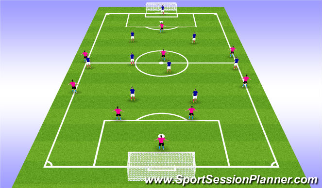 Football/Soccer Session Plan Drill (Colour): Possitional Pass and Move