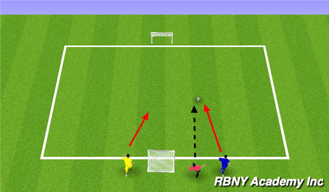 Football/Soccer Session Plan Drill (Colour): Counter 1v1