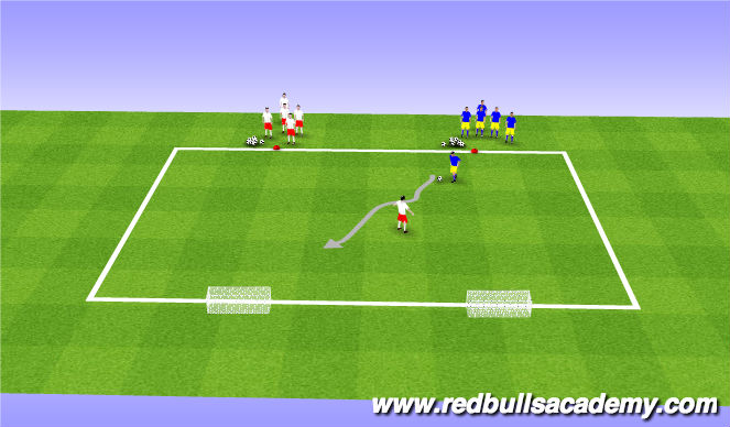 Football/Soccer Session Plan Drill (Colour): 1 vs 1 Conditioned Game II