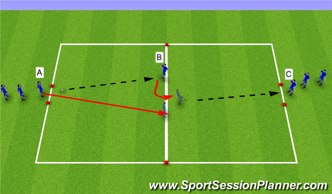 Football/Soccer Session Plan Drill (Colour): Turn on the ball