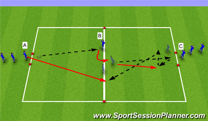 Football/Soccer Session Plan Drill (Colour): Lay-off