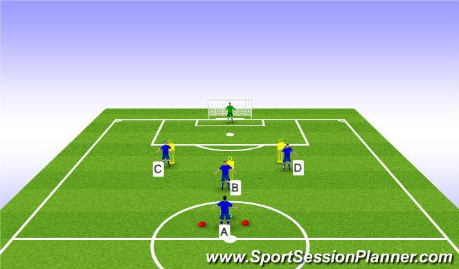 Football/Soccer Session Plan Drill (Colour): through balls