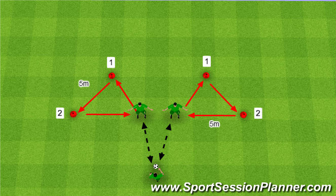 Football/Soccer Session Plan Drill (Colour): Mini agility cirquit. Zwinność