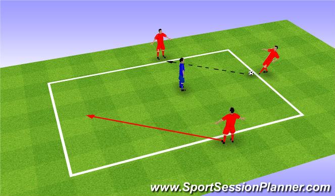 Football/Soccer Session Plan Drill (Colour): Rondo. Dziadek.