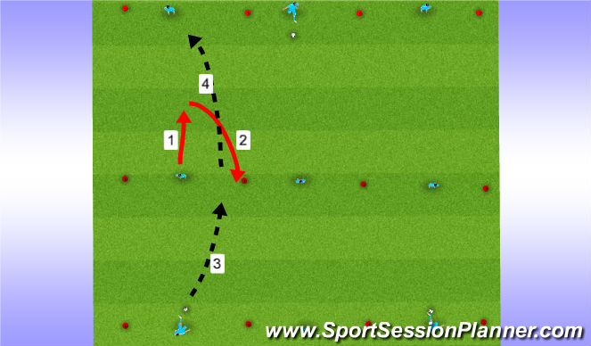 Football/Soccer Session Plan Drill (Colour): St Johnston Passing Drill