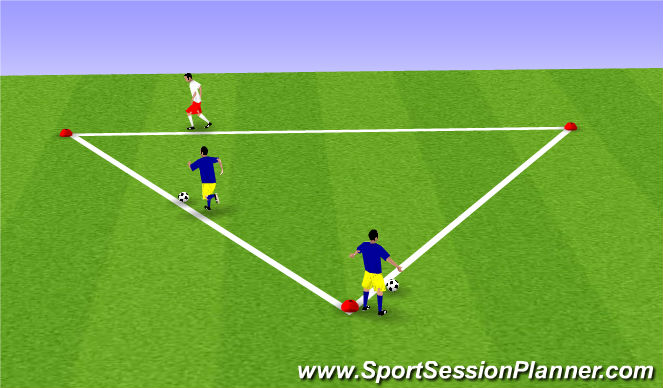 Football/Soccer Session Plan Drill (Colour): Unopposed Inside /outside cuts