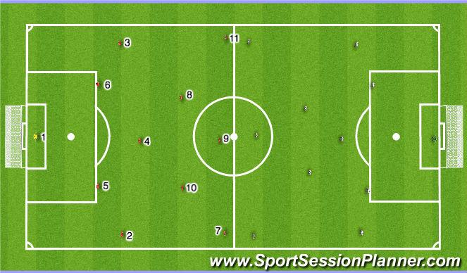 Football/Soccer Session Plan Drill (Colour): Leyton Orient U12's Vs Chigwell School U13's - 1.02.14