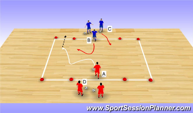 Futsal Session Plan Drill (Colour): 1v1 Fast Break