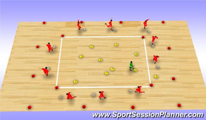 Futsal Session Plan Drill (Colour): Go Karts